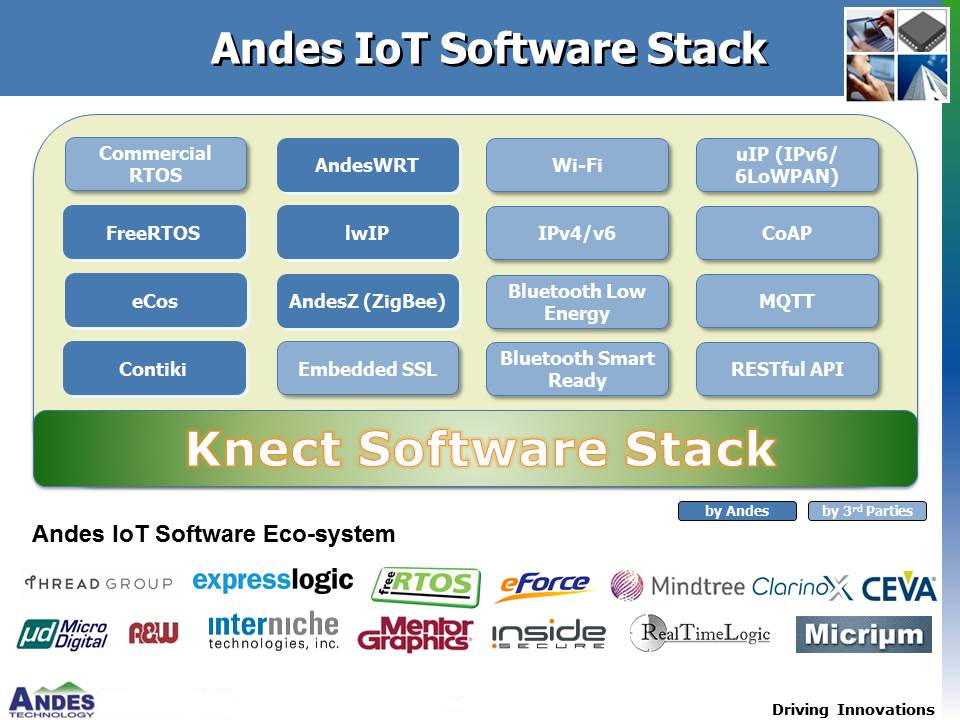 Andes IoT Software Stack